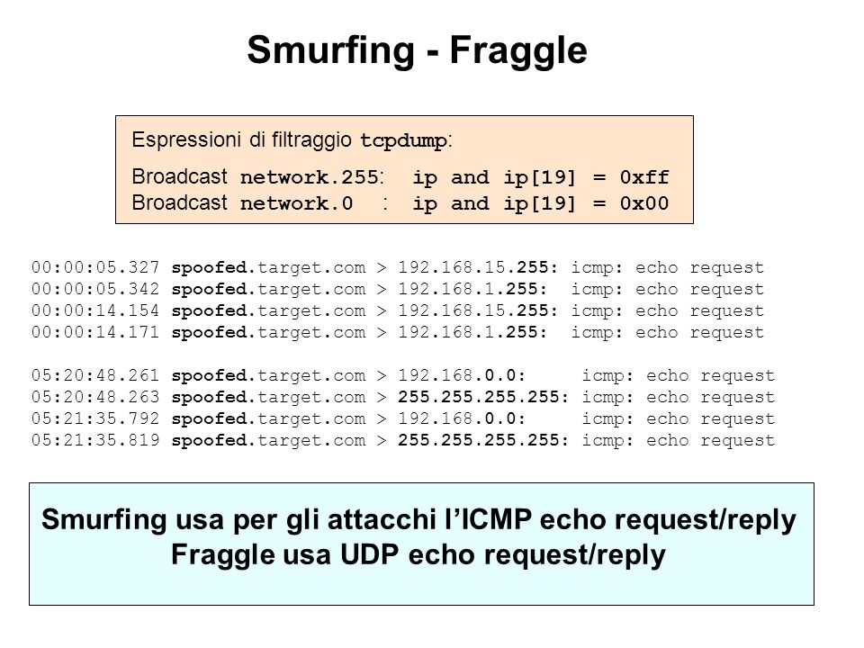 Smurfing - Fraggle Espressioni di filtraggio tcpdump: Broadcast network.255: ip and ip[19] = 0xff.